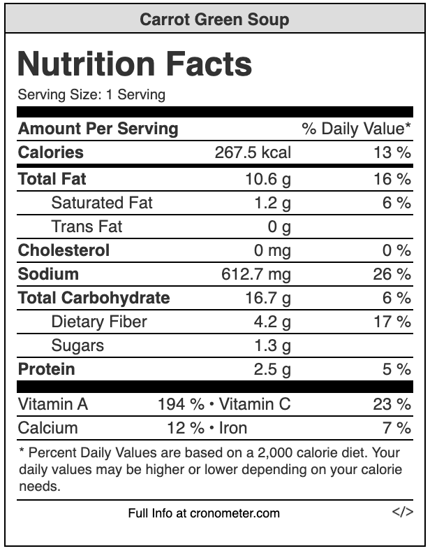 carrot green soup nutrition value