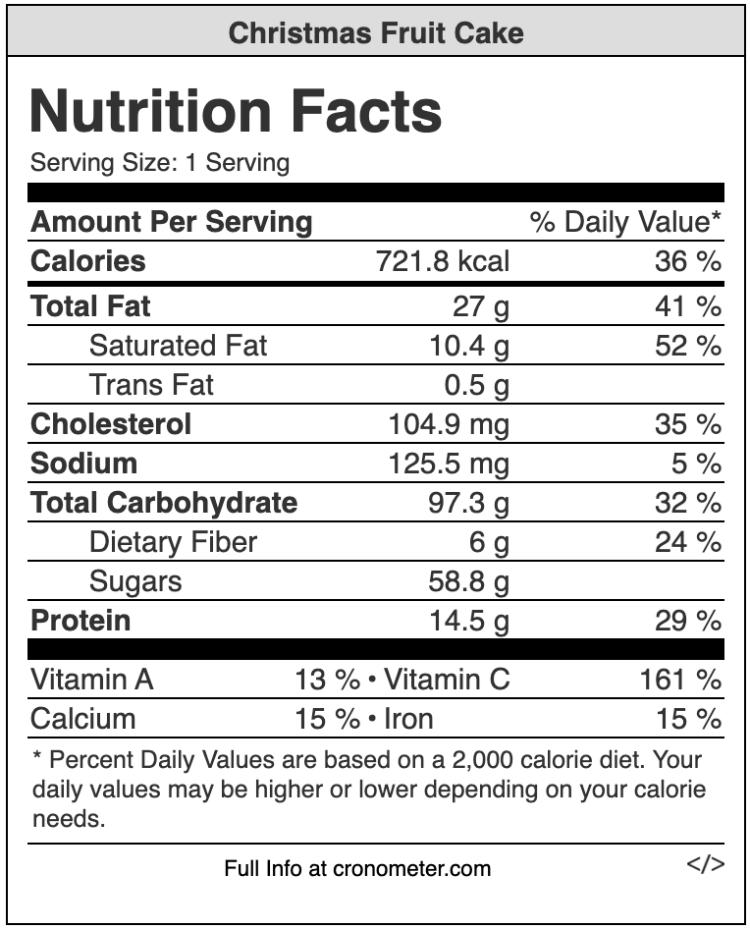 Christmas fruit cake nutrition value