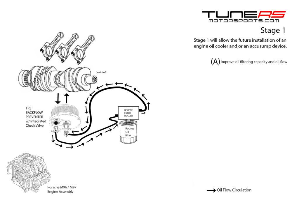 TRS Backflow Preventer (BFP) Remote Racing Filter Adapter
