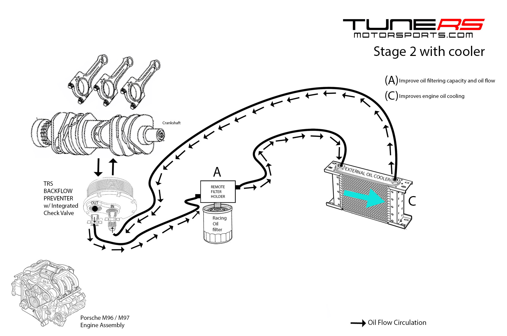 hight resolution of stage 2 with cooler