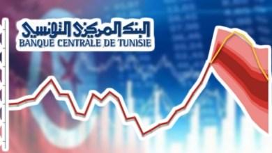 Photo of الترفيع في سعر الفائدة..ماذا يعني وما هي انعكاساته على المستفيدين من القروض؟