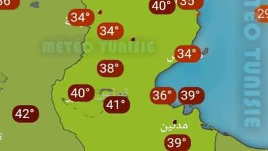 Photo of درجات الحرارة المسجلة حاليا