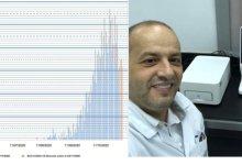 "Photo of الدكتور حاتم الغزال يؤكد ""الوضع خطير"""