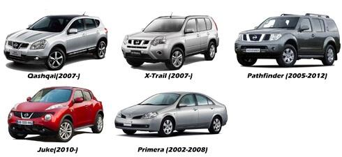 Camera marsarier cu infrarosu Nissan Qashqai, X-Trail, Juke, Pathfinder, Primera - HS8017