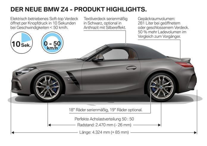 BMW Z4 021