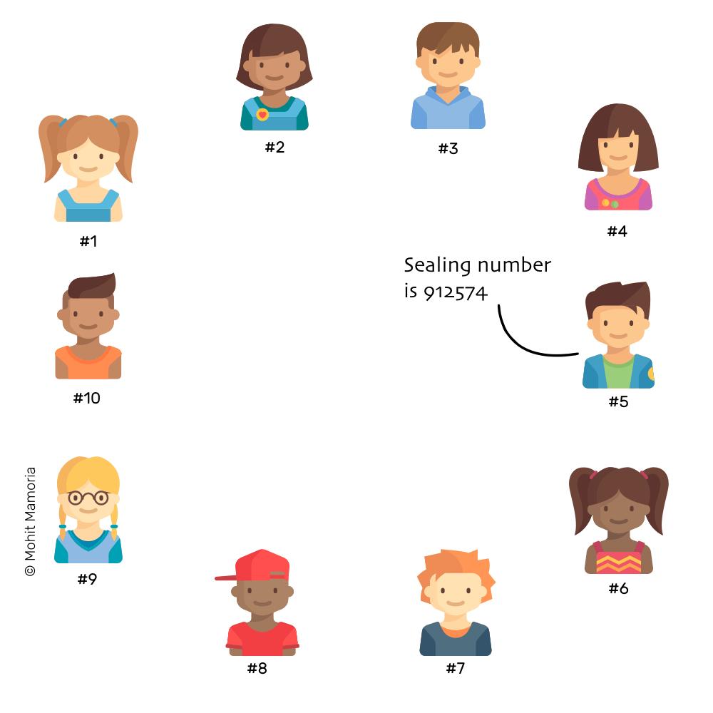 qué diablos es blockchain 18