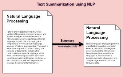 Types of Text Summarization: Extractive and Abstractive Summarization Basics