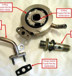 diy engine oil cooler page 2 toyota nation forum toyota car and truck [ 1024 x 768 Pixel ]