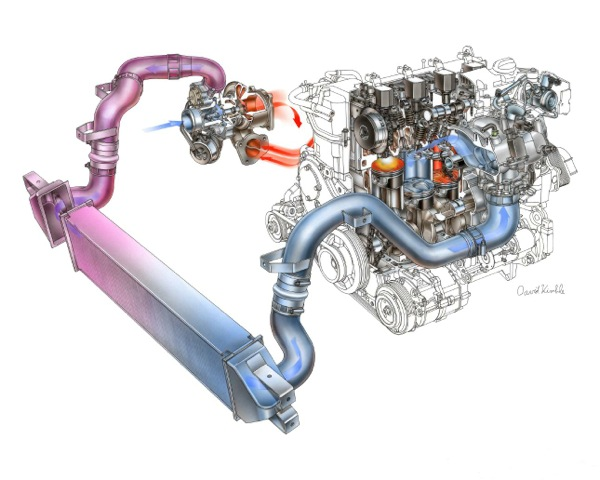 turbocar serv_turbotehnica 1