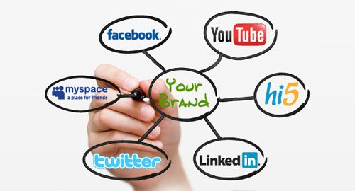 turbo technicians social media managed it services