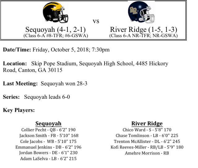 TFR Week-8 Cherokee County Football Preview - The Turd