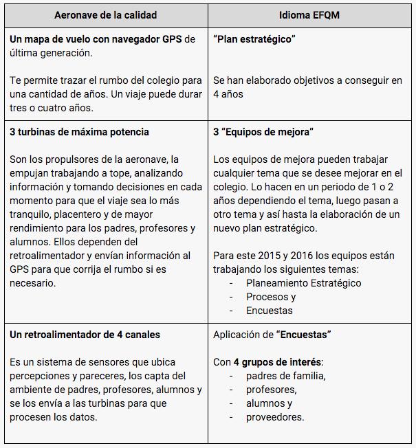 gráfico_acreditacion