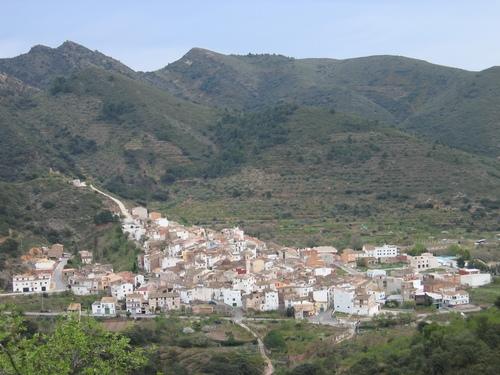 Chóvar (Castellón)