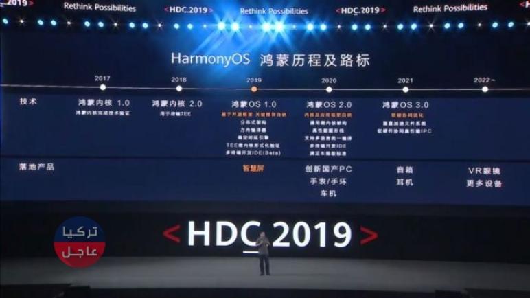 ماهو نظام هارموني او اس Harmony OS الذي أطلقته هواوي HUAWEİ