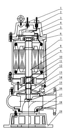 Electric Motor Rotor And Stator Electric Motor Casing