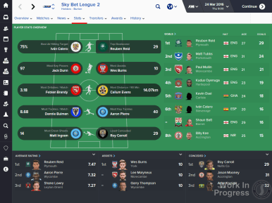 7-fm16-competition-stats-overview_1