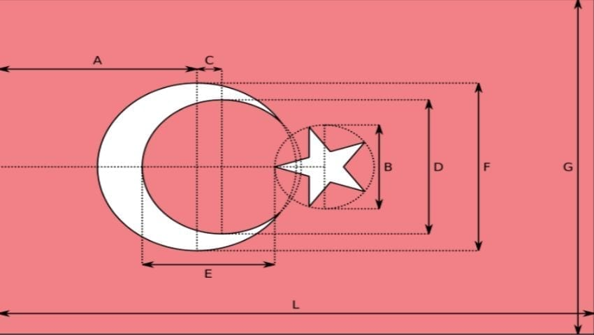 Dimensions of the Turkish flag