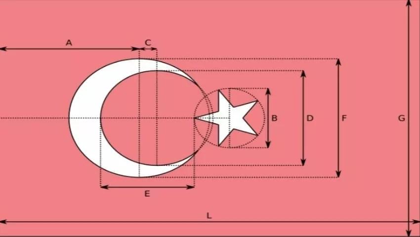 أبعاد العلم التركي