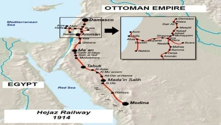Ferrovia di Hejaz