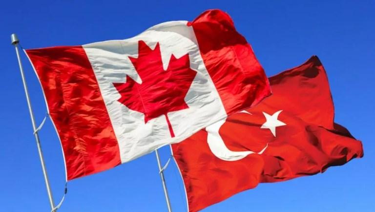 Importer de la Turquie au Canada : Ce que vous devez savoir 2021