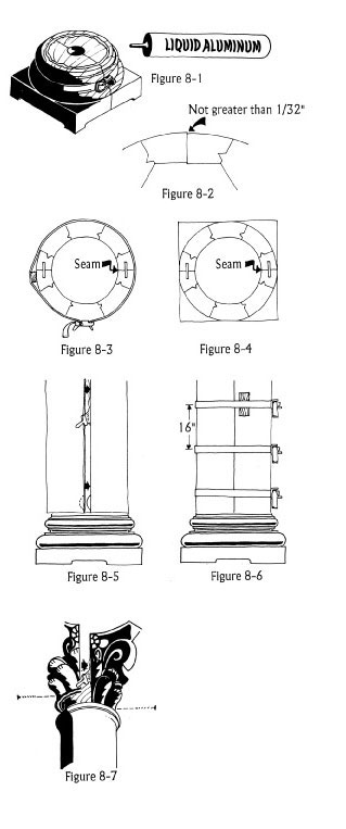 Column Capitals, Column Shafts and Column Bases