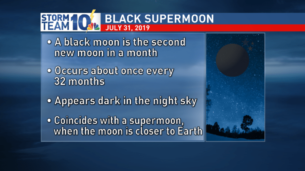 black supermoon to rise
