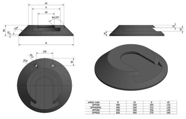 Stödbensplatta ø 400 mm