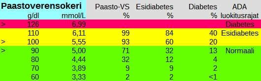 insuliiniresistenssi_3