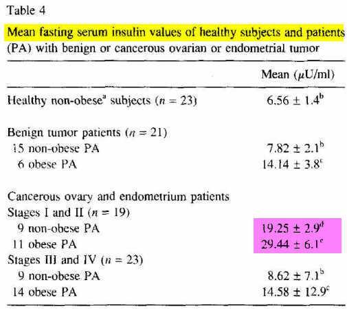 insuliiniresistenssi_30