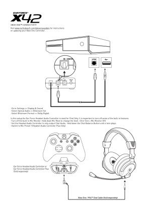 X42  Xbox One Setup Diagram – Turtle Beach