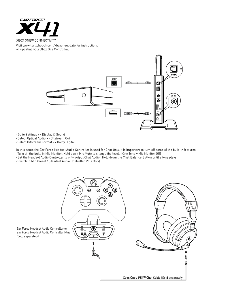 medium resolution of x41 xbox one setup diagram u2013 turtle beachx41 xbox one setup diagram