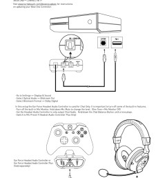 xbox panel diagram 18 wiring diagram images wiring xbox 360 controller wiring diagram xbox controller to [ 798 x 1109 Pixel ]