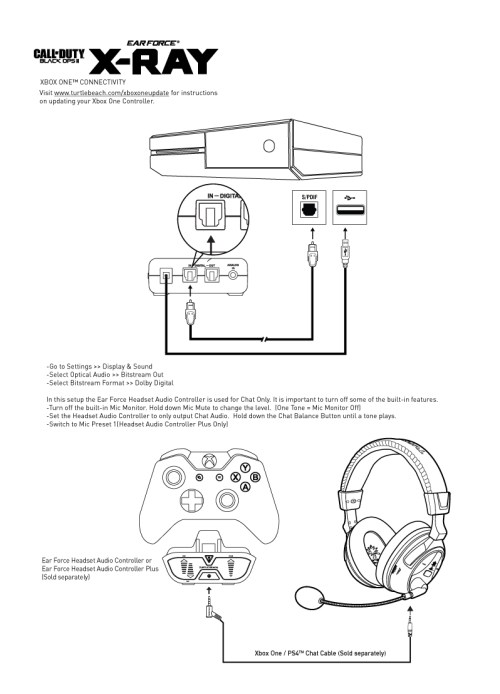 small resolution of xbox panel diagram 18 wiring diagram images wiring xbox 360 controller wiring diagram xbox controller to
