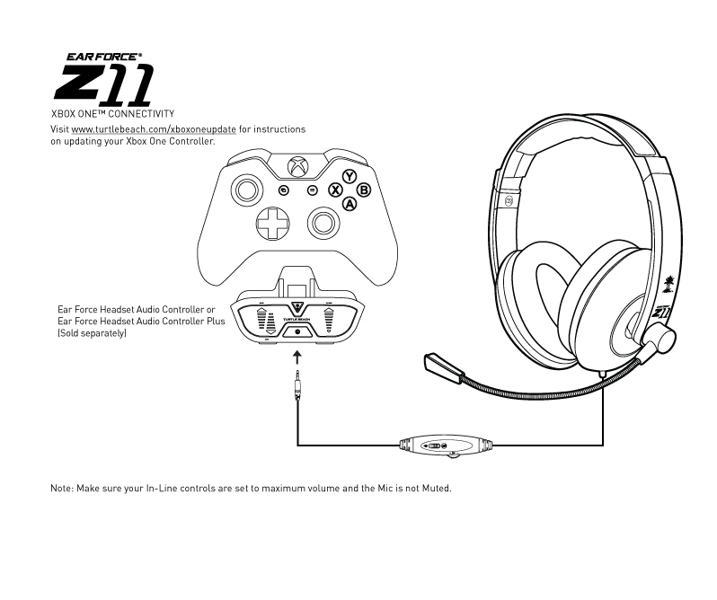 Xbox One Headset Compatibility