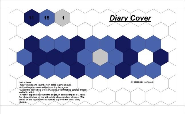 20200530-evt-DiaryCover