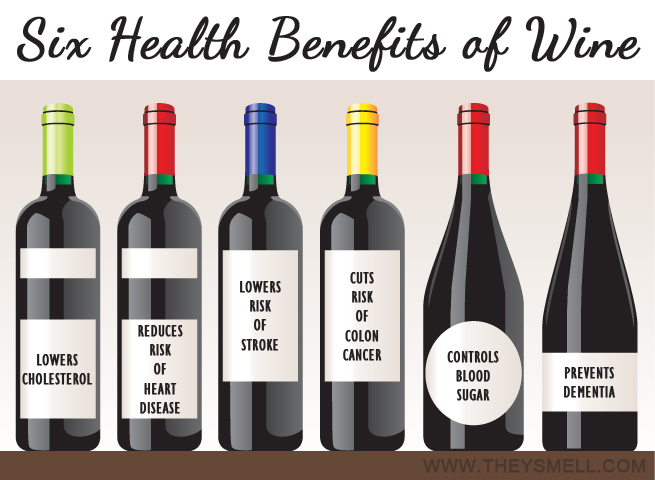an analysis of the health benefits of drinking moderate amounts of wine Drinks to consume in moderation the ideal amount of milk and calcium learn more about beverages and bone health alcohol moderate drinking can be healthy.
