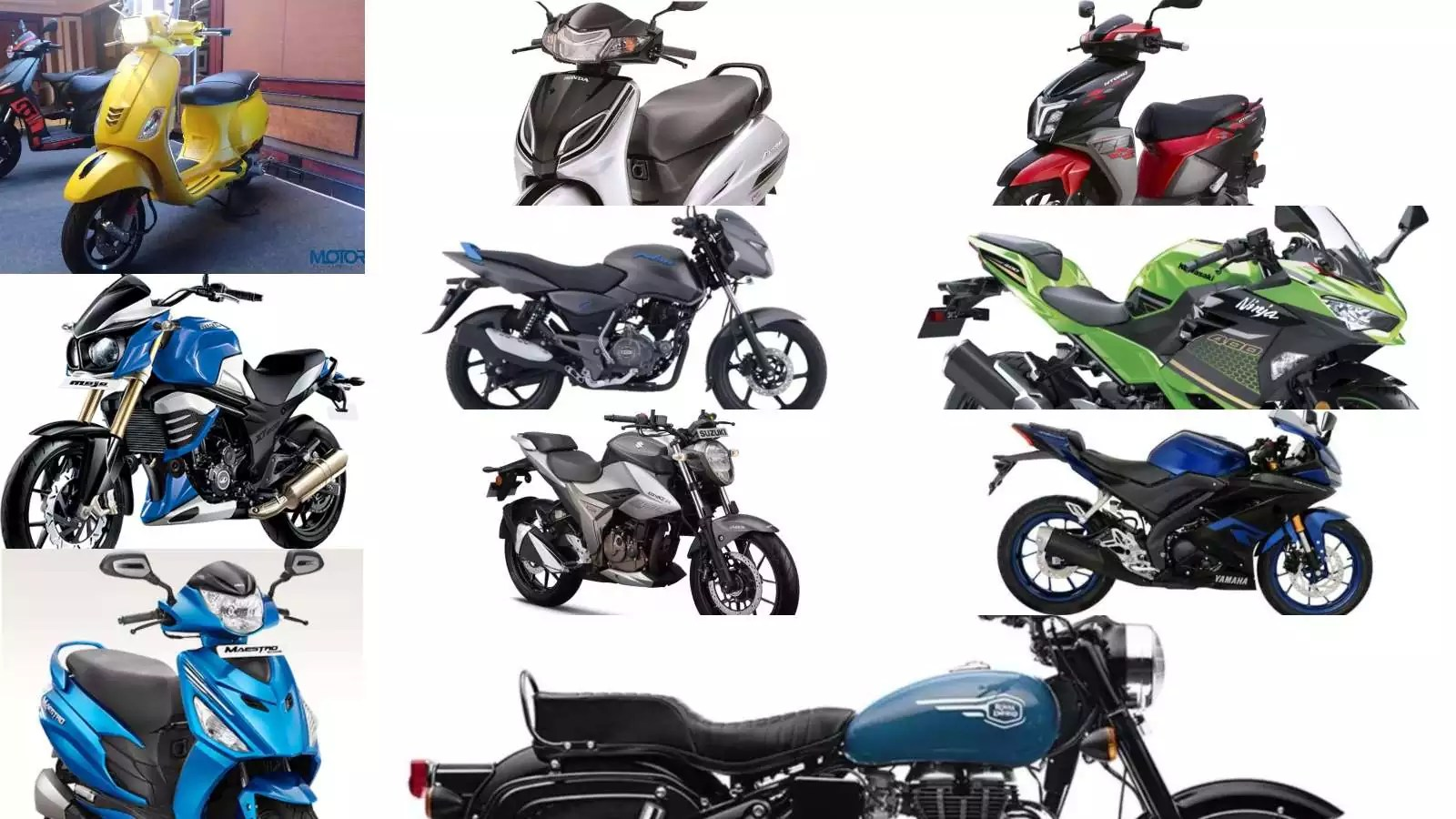 India 2-Wheeler Market