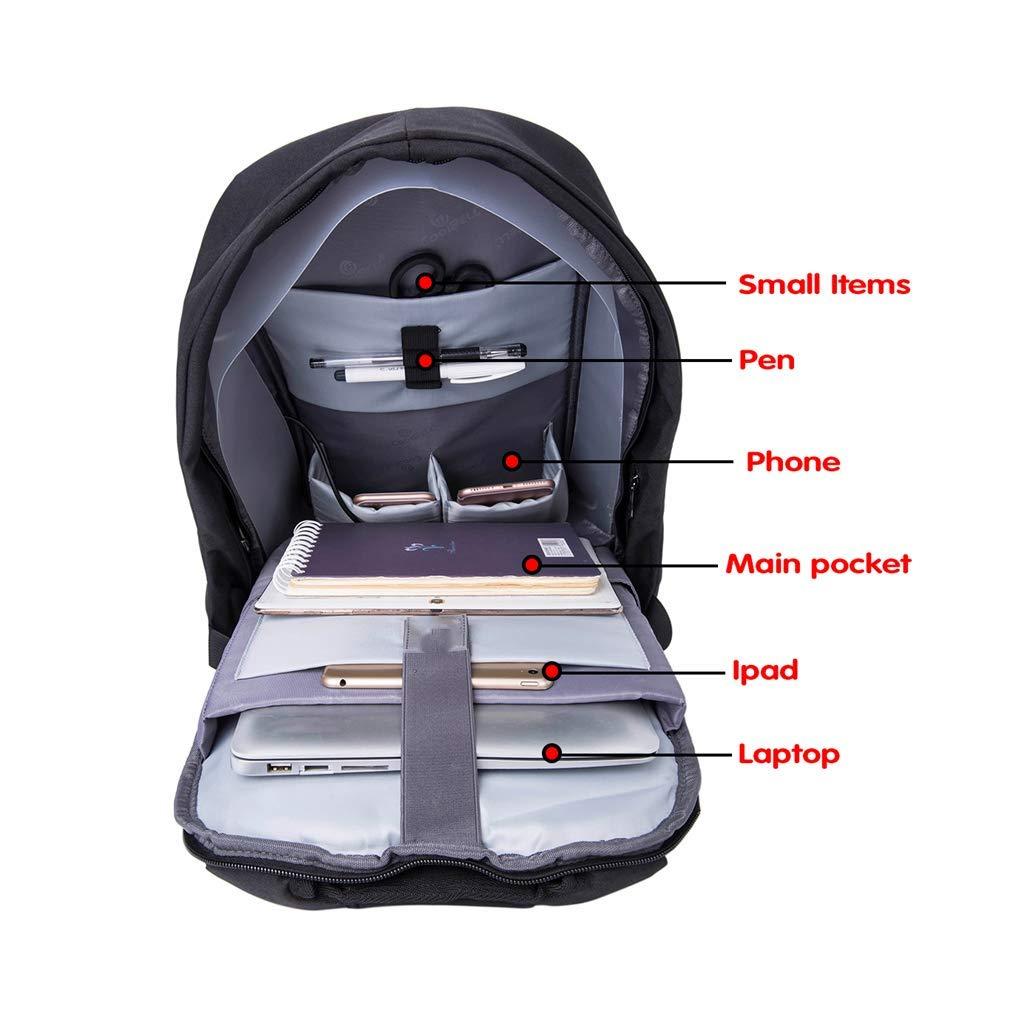 mochila abierta viendo sus compartimentos