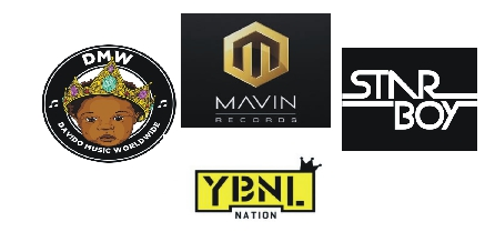 Seven Steps to Consider When Establishing A Record Label in Nigeria