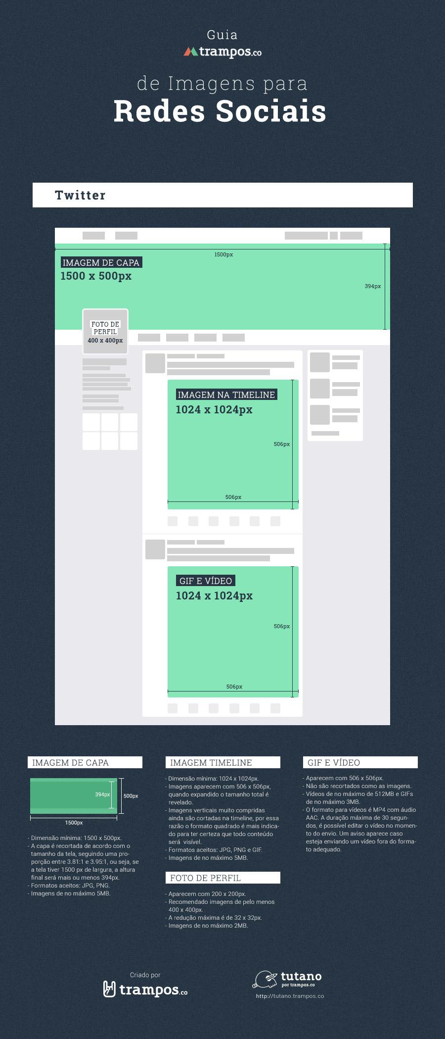 Guia trampos de tamanhos de imagens para mídias sociais: Twitter
