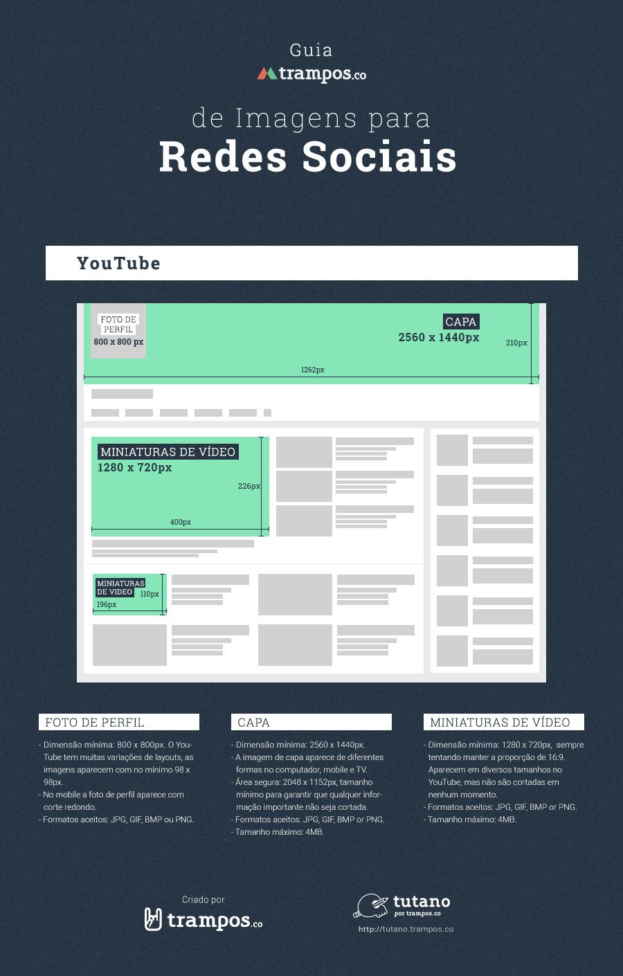 Guia trampos de tamanhos de imagens para mídias sociais: Youtube