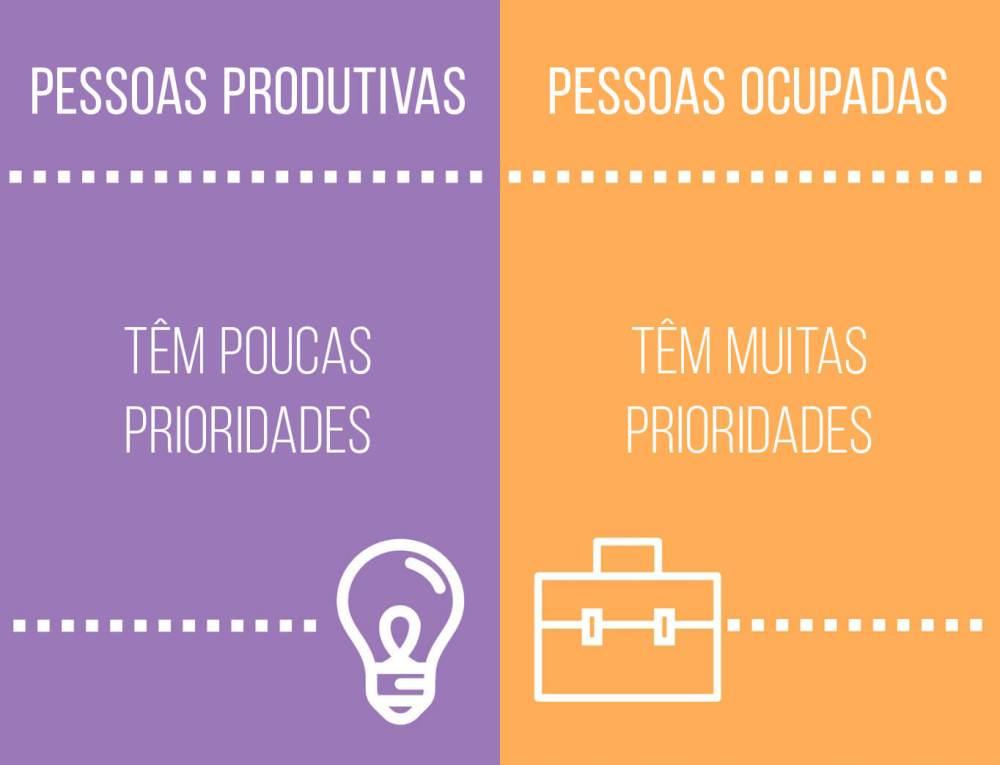diferencas-pessoas-produtivas1