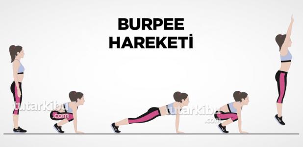 Burpee Egzersizi