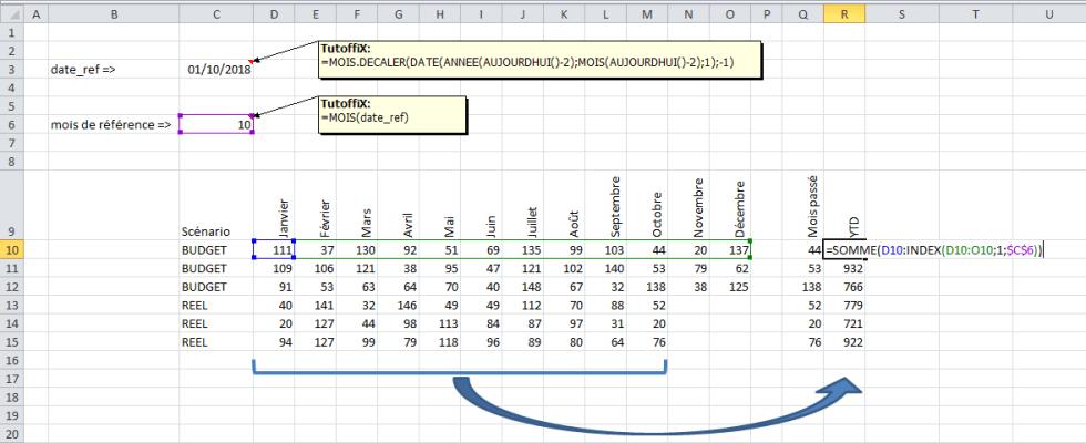 INDEX() somme dynamique Excel mise à jour fichier date