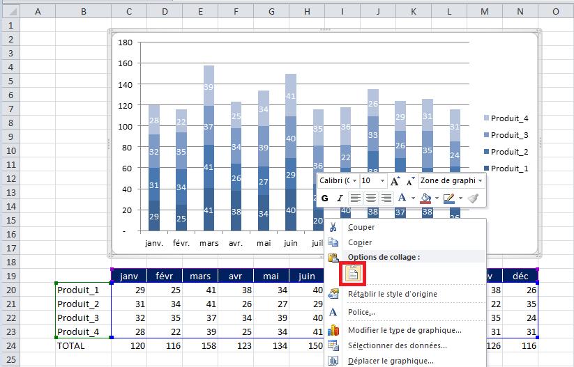 graphique histogramme excel ajout total