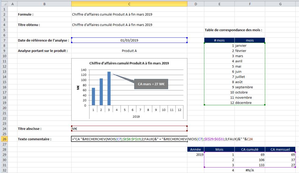 commentaire graph graphique dynamique forme Excel