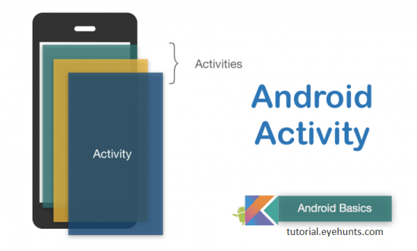 What is Android-Activity-with-Example-Kotlin