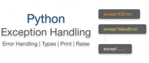Python exception Handling | Error Handling print Raising types