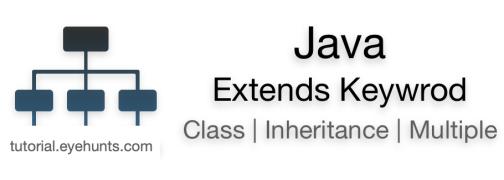 Java Extends class Interface Keyword Multiple class Example