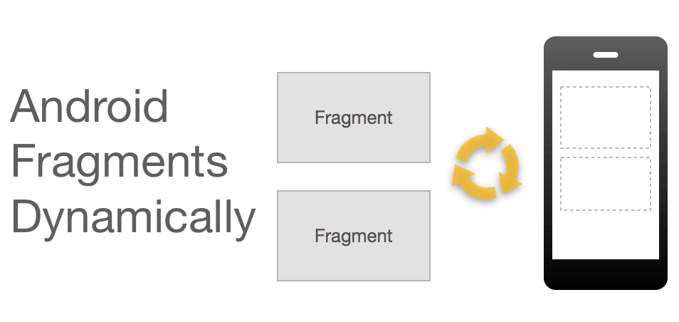 Creating and Using Android Fragments dynamically   Fragment - EyeHunts